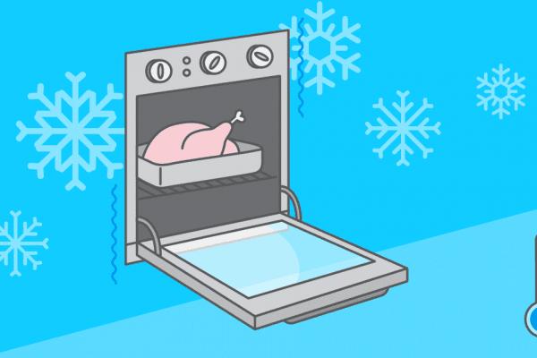 Comment tester un thermostat de sécurité ?